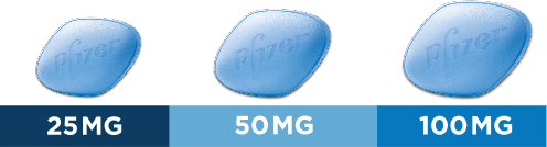 Viagra Dose