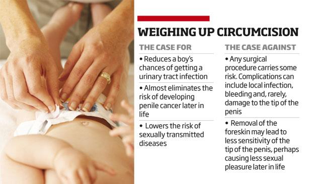 circumcision - benefits and risks